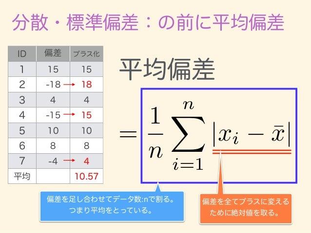分散・標準偏差 先ほどは下記の図のように、平均値からの差を 線の長さで表現していましたが、
