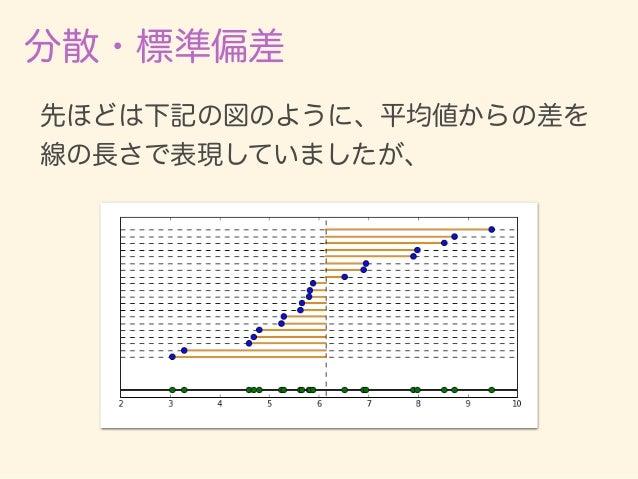 分散・標準偏差 今度はマイナスの値を取り除くために2乗します。 2乗するということは面積であると考えられます。