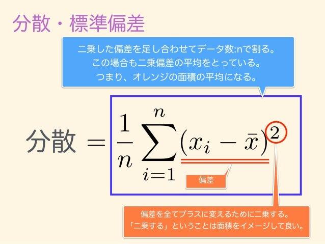 分散・標準偏差 長さ: 5 長さ:5 面積 = 5 x 5 = 25 p 長さ: 5 ルート 面積が長さになる! の計算をすると