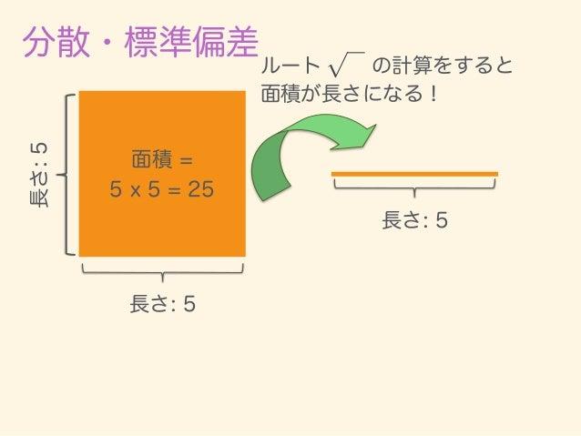 分散・標準偏差 長さ: 5 長さ:5 面積 = 5 x 5 = 25 p 長さ: 5 ルート 面積が長さになる! の計算をすると 標準偏差 = v u u t 1 N NX i=1 (xi ¯x)2 単位を長さに戻した