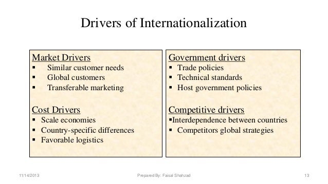 Internationalisation Strategy