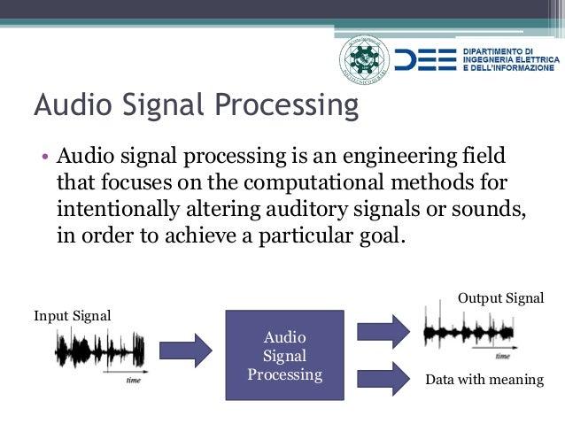 Music/Audio Signal Processing