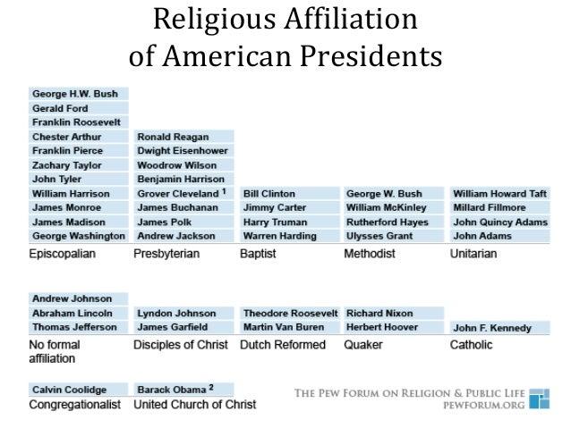 Religious diversity II Non Christian faith Pew Research C 2010
