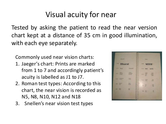 Lecture On Vision