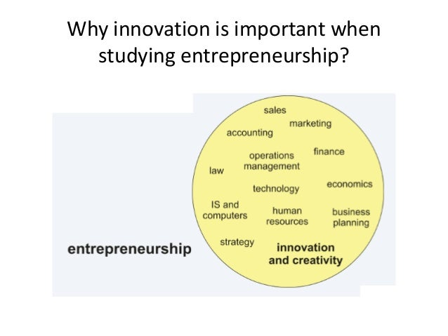 relationship of entrepreneurship innovation and creativity Creativity and innovation in entrepreneurship case study - shiv nadar.