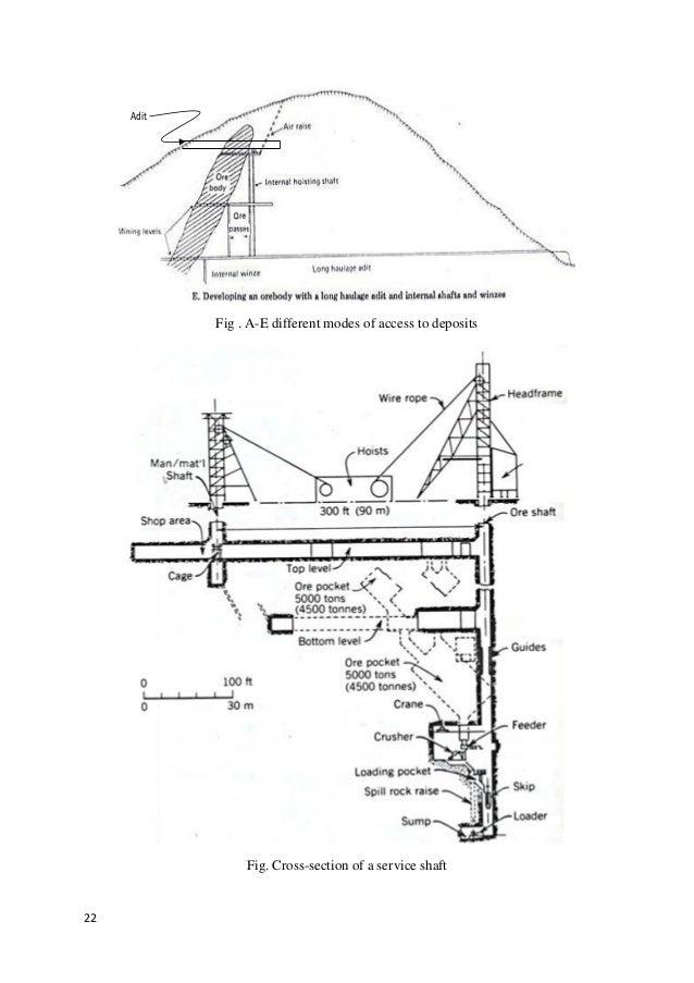 coal mining simple diagram