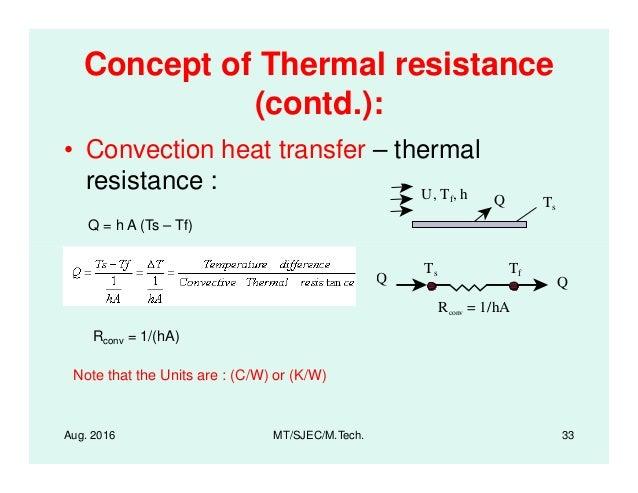 laws of heat transfer pdf