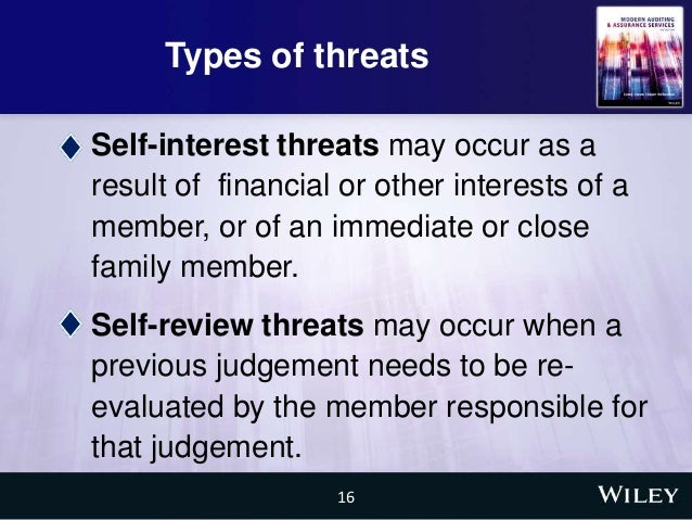 self review threat with examples and real life situations