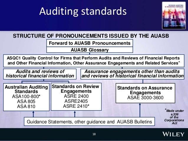 auasb standards