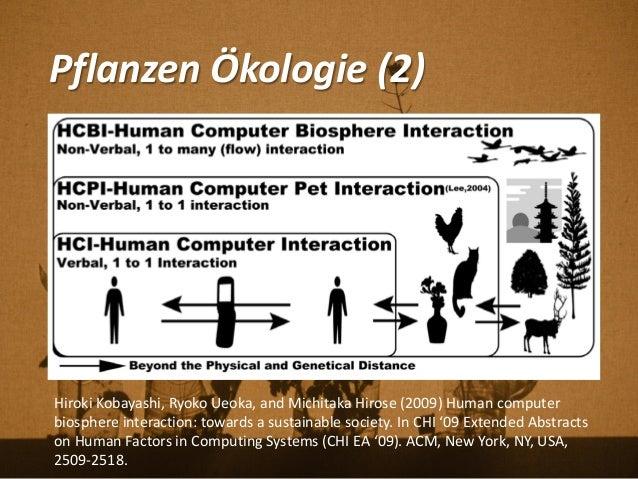 Pflanzen Ökologie (2) Hiroki Kobayashi, Ryoko Ueoka, and Michitaka Hirose (2009) Human computer biosphere interaction: tow...