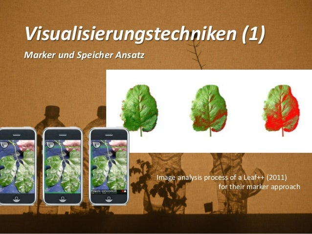 Visualisierungstechniken (1) Marker und Speicher Ansatz Image analysis process of a Leaf++ (2011) for their marker approach