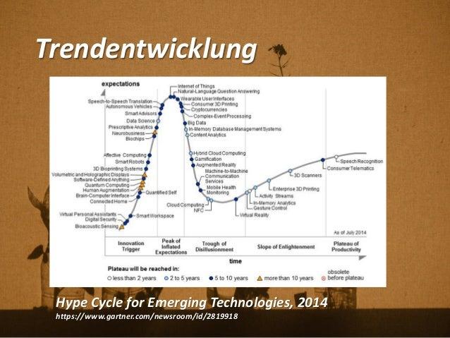 Trendentwicklung Hype Cycle for Emerging Technologies, 2014 https://www.gartner.com/newsroom/id/2819918