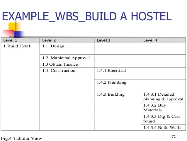 Lecture slides3