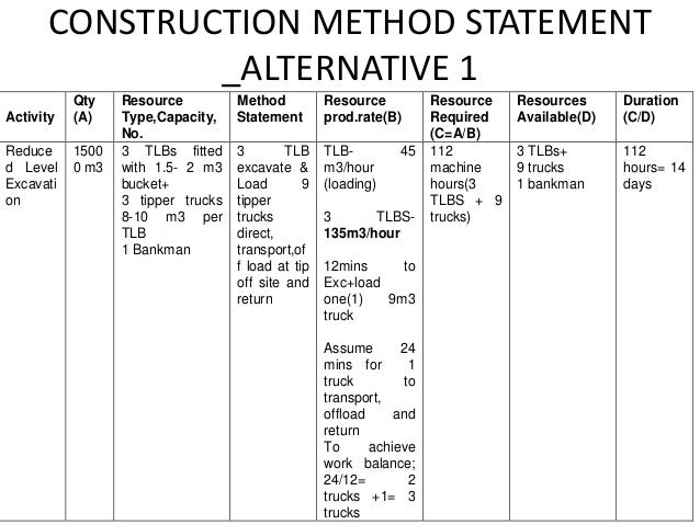 Lecture slides4 Construction Project Planning – Work Method Statement Example