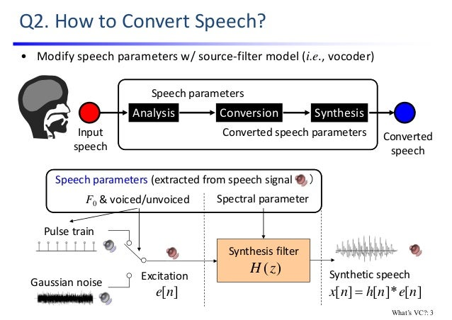 Advanced Voice Conversion