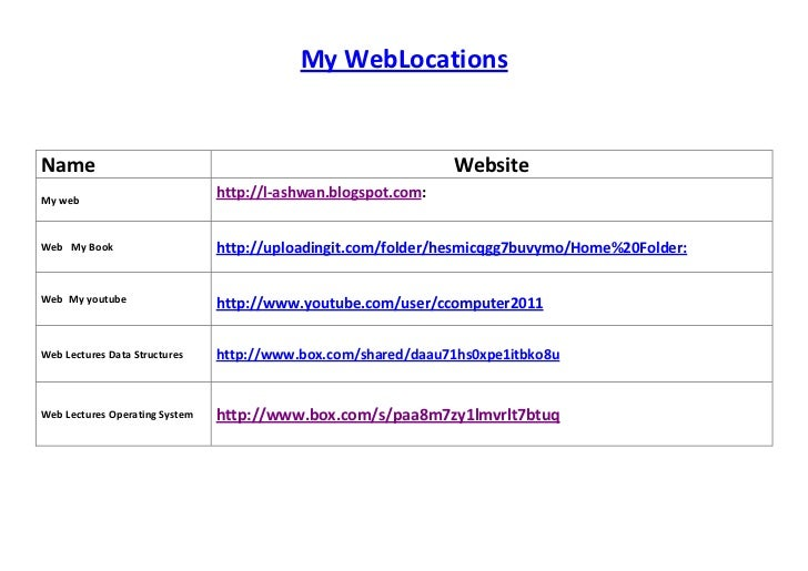My WebLocationsName                                                            WebsiteMy web                              ...