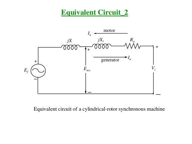 generator motor Ia Ia Ef Eres Vt jX jXl Ra + + + Equivalent Circuit_2 Equivalent circuit of a cylindrical-rotor synchronou...
