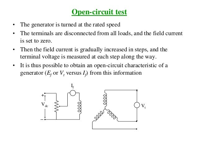Open-circuit test • The generator is turned at the rated speed • The terminals are disconnected from all loads, and the fi...