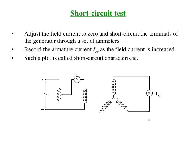 Short-circuit test • Adjust the field current to zero and short-circuit the terminals of the generator through a set of am...