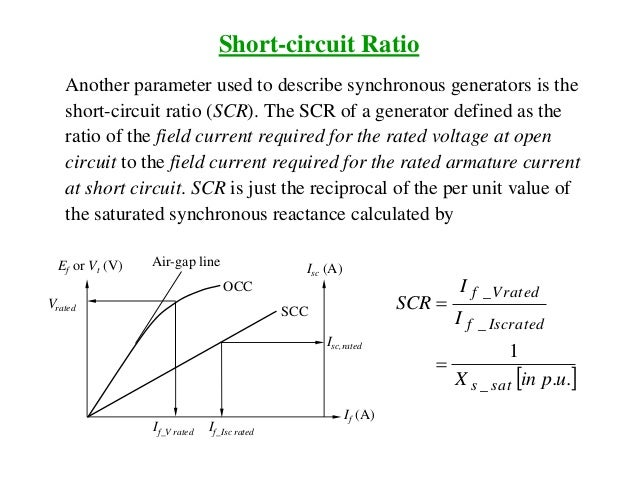 Short-circuit Ratio Another parameter used to describe synchronous generators is the short-circuit ratio (SCR). The SCR of...