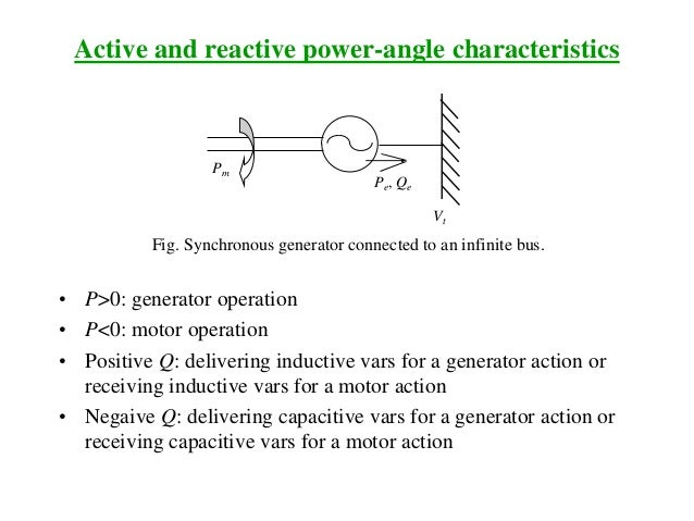 Active and reactive power-angle characteristics • P>0: generator operation • P<0: motor operation • Positive Q: delivering...