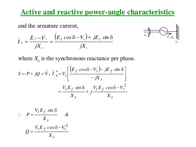 Active and reactive power-angle characteristics Pm Pe, Qe Vt and the armature current,   s ftf s t _ f _ a _ jX sinjEVco...