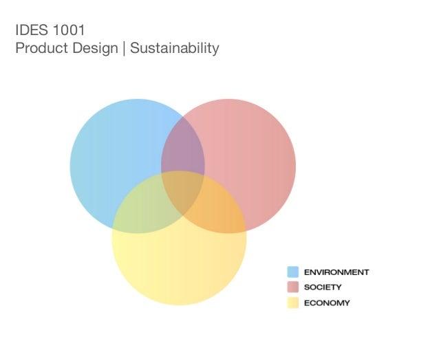 IDES 1001Product Design | Sustainability