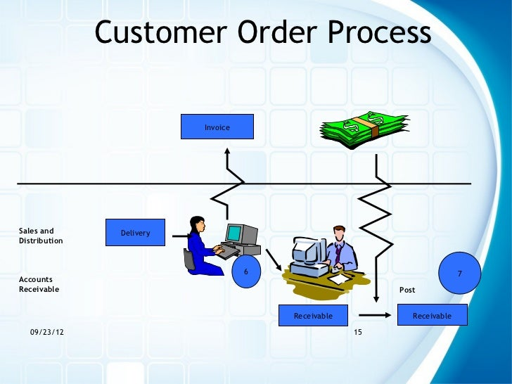 sap how to create shipments from a sales order