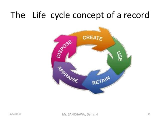 Image Result For Life Cycle Cost Benefit