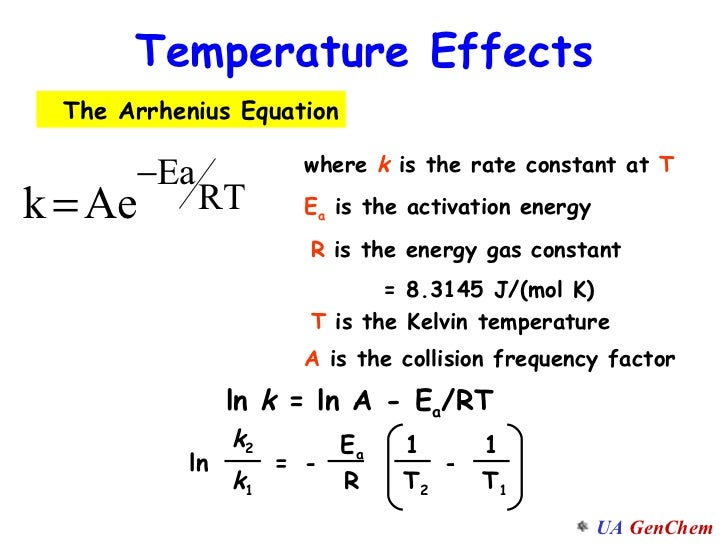 activation energy of enzymes definition calculation example