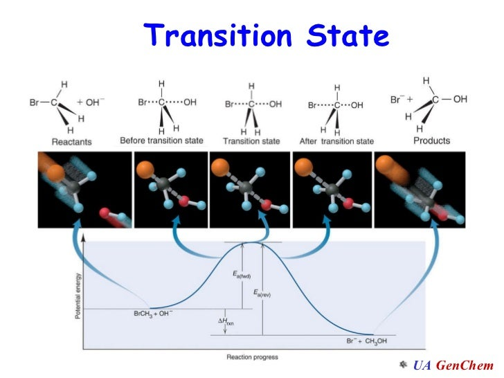 Does An E Reaction Not Occur In Room Temperature