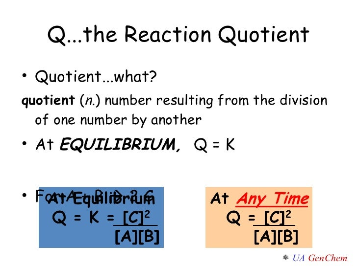 how to find the quotient