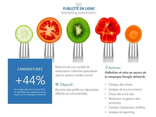 SEO PUBLICITÉ EN LIGNE Marke+ng automa+on Restonis est une société de restauration collective spécialisée dans le secteur ...