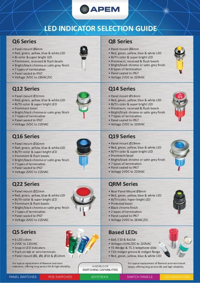 APEM LED Indicator Selection Guide 2015