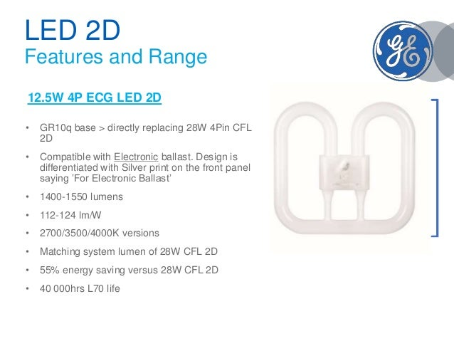 Ge Led 2d Product Presentation