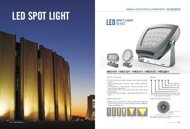 Sainico   Warom  LED Catalog