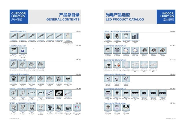 Sainico warom led catalog outdoor lighting aloadofball Image collections