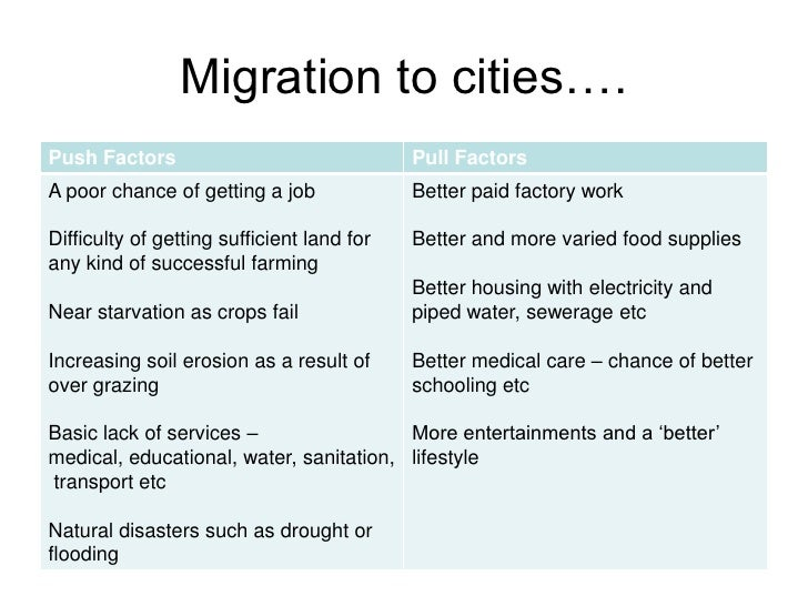 migration city and rural areas essay Group 7 - urbanization and rural to urban migration dev econ  rural urban framework - urban trend: rural migration - duration:.