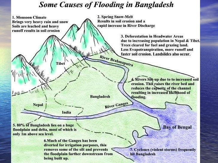 bangladesh flooding case study