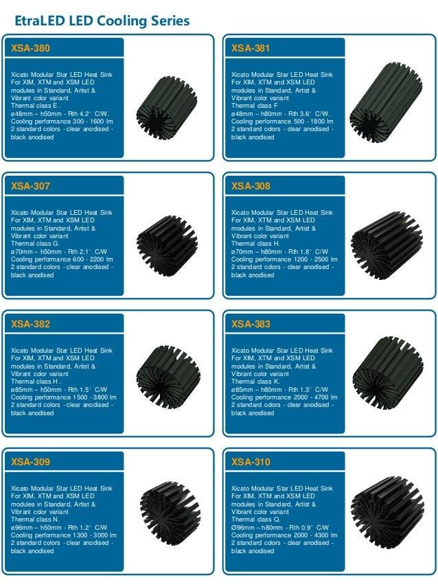 Catalog For Xicato LED Coolers Slide 2