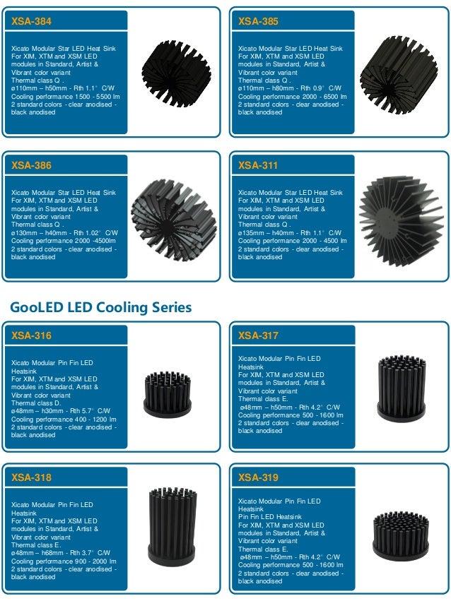 Catalog For Xicato LED Coolers Slide 3