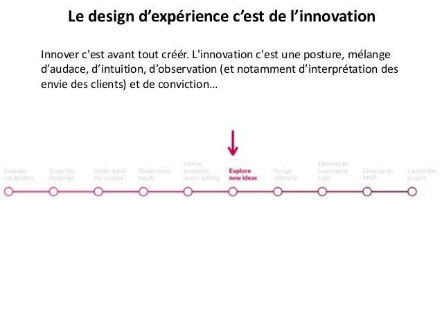 Innover c'est avant tout créér. L'innovation c'est une posture, mélange d'audace, d'intuition, d'observation (et notamment...