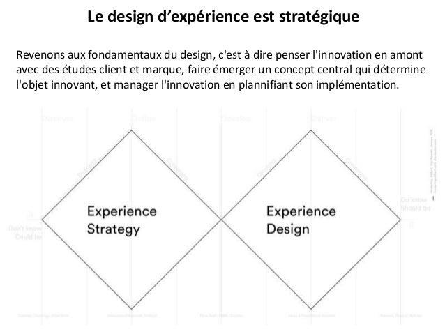 Revenons aux fondamentaux du design, c'est à dire penser l'innovation en amont avec des études client et marque, faire éme...