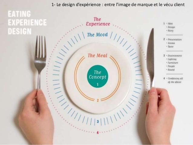 Le brand entertainment : la nouvelle seule façon de communiquer Jeremy dumont 1- Le design d'expérience : entre l'image de...