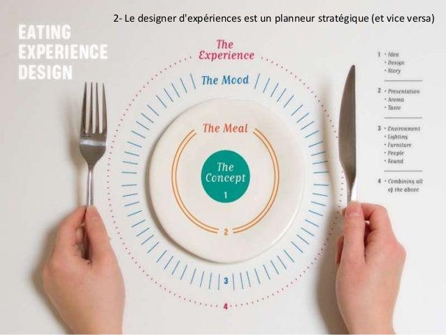 Le brand entertainment : la nouvelle seule façon de communiquer Jeremy dumont 2- Le designer d'expériences est un planneur...