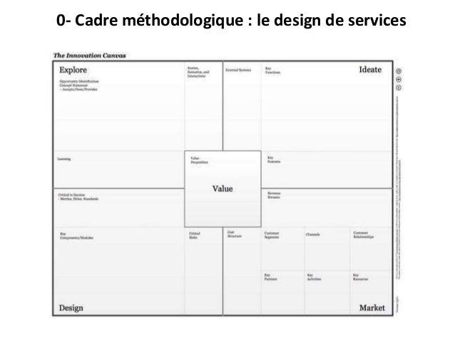 0- Cadre méthodologique : le design de services