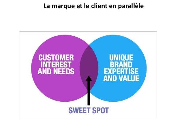 La marque et le client en parallèle