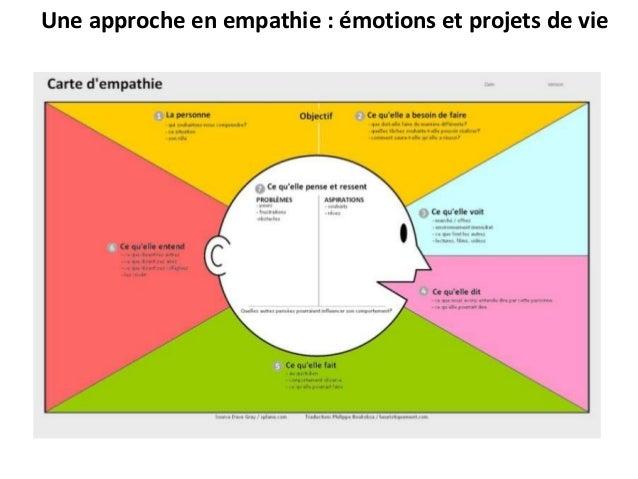 Une approche en empathie : émotions et projets de vie