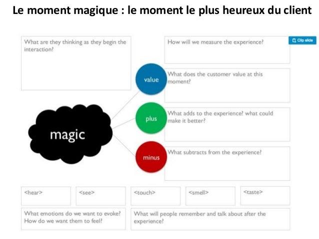 Le moment magique : le moment le plus heureux du client