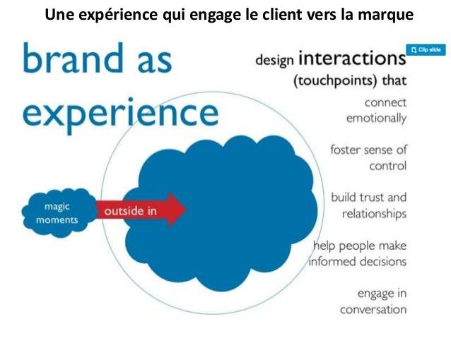 Une expérience qui engage le client vers la marque